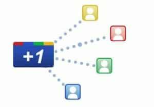 Google Plus Share Chart