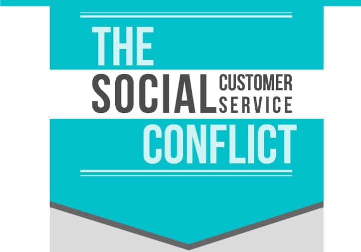 Featured image for 71 Percent Of Businesses Use Social Media For Customer Service [Infographic]