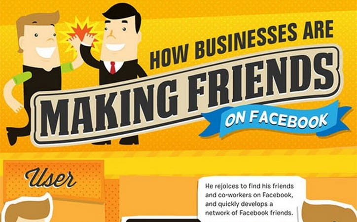 Featured image for 25% Of Facebook Users Check Account 5+ Times Per Day [Infographic]