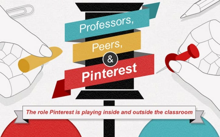Featured image for How Schools And Students Are Using Pinterest [Infographic]