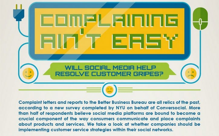 Featured image for Social Media Customer Service Sorely Lacking, Study Shows