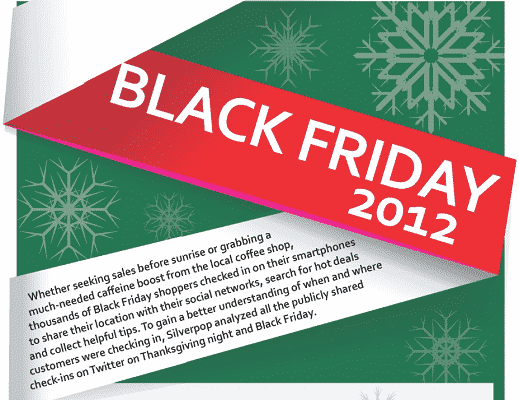 Featured image for Most Tweeted Black Friday Words And Location-Based Check-Ins