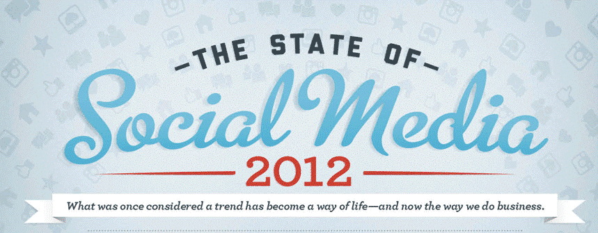 The Best Of Social Media In 2012 [Infographic] - Social News Daily