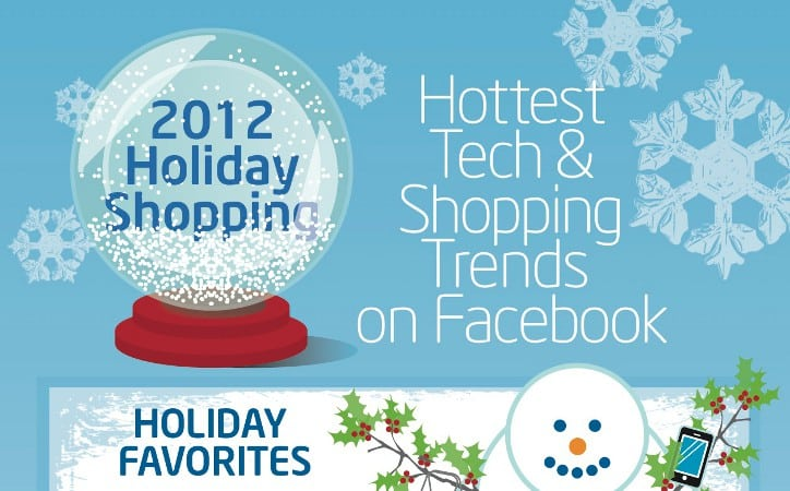 Featured image for Holiday Shopping Trends Reveal Top Stores And Gadgets On Facebook [Infographic]