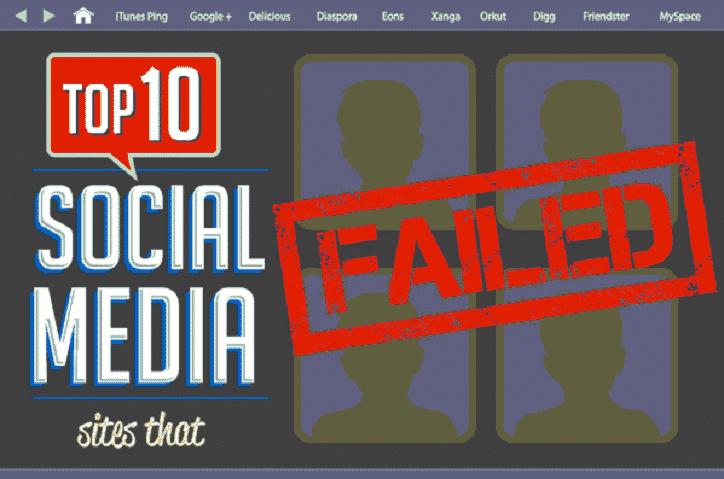 Top 10 Social Media Sites That Failed