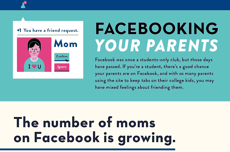 Featured image for Parents And Facebook Spying: 50% Join Social Network To Spy On Their Children