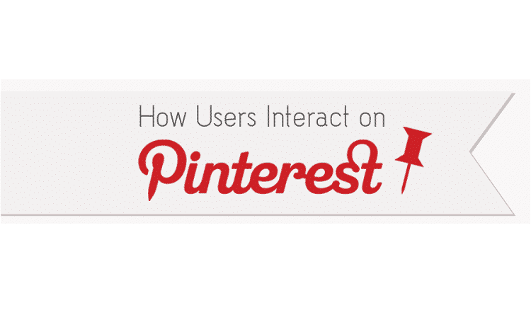 Featured image for How Users Interact On Pinterest [Wishpond Study]