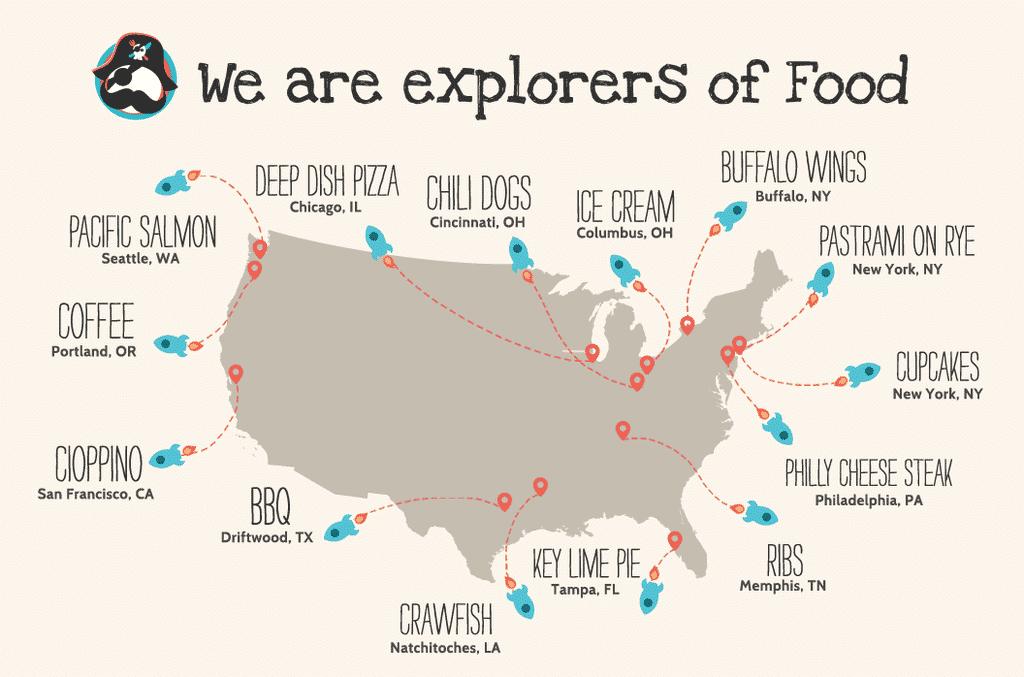 poster.explorers_of_food_web