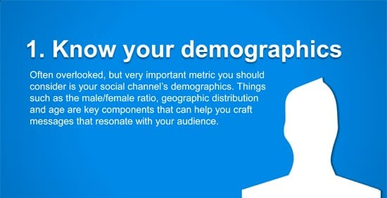 Social Media Demographics By The Numbers In 2013 [Survey Results]
