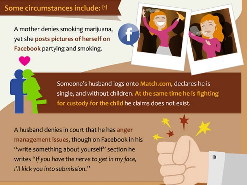 Facebook Cheating An Increasing Problem? [Infographic