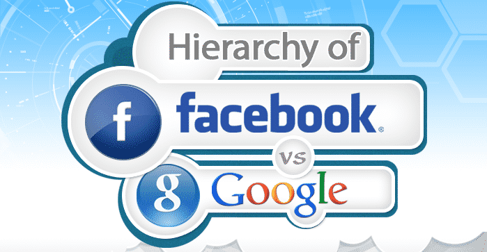 Curious To Know The Hierarchy At Google And Facebook? Here's A Chart