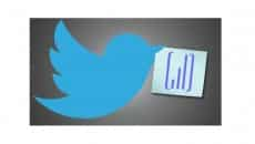 Twitter Acquires Lucky Sort