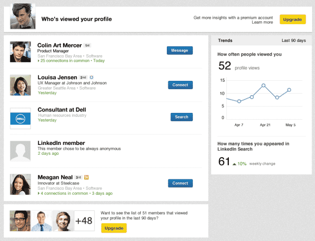 Featured image for LinkedIn Revamps 'Who's Viewed Your Profile' Section