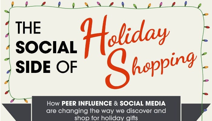 Featured image for 67% Of Shoppers Purchase Gifts Found On Social Media