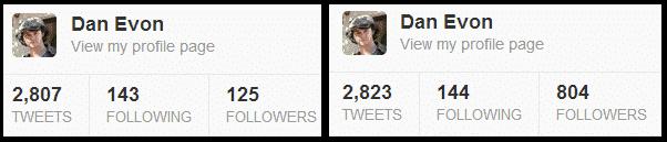 dan evon twitter followers