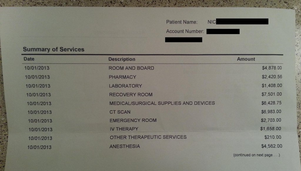Hospital Emergency Room Visit Cost Estimate