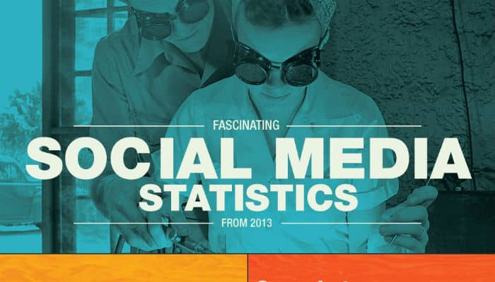 Featured image for 13 Social Media Stats For 2013