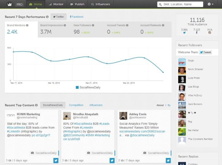 Discover and Analyze Twitter Users with Twtrland - The Realtime Report