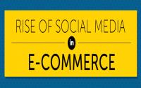 Social Media E-Commerce Shares
