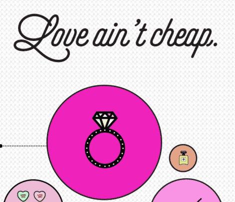 Can money buy love
