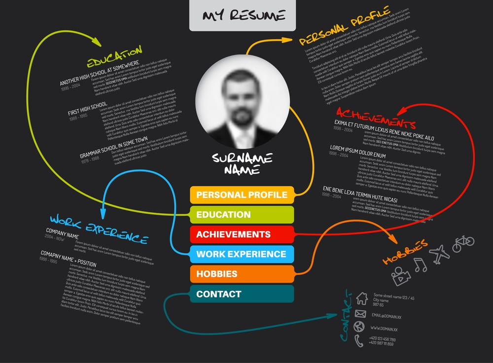 A Personal Resume Online