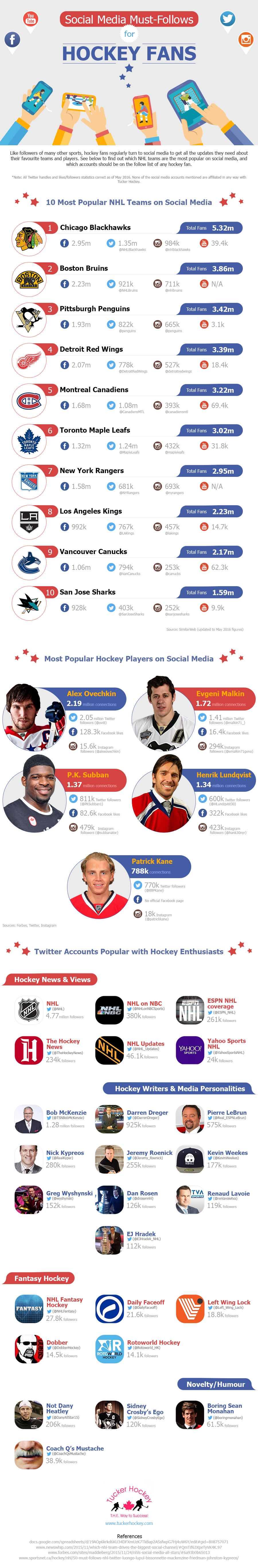 hockey players social media