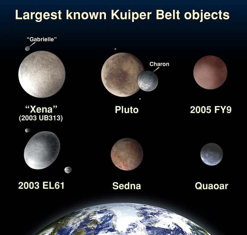Is Pluto About to Become a Planet Again